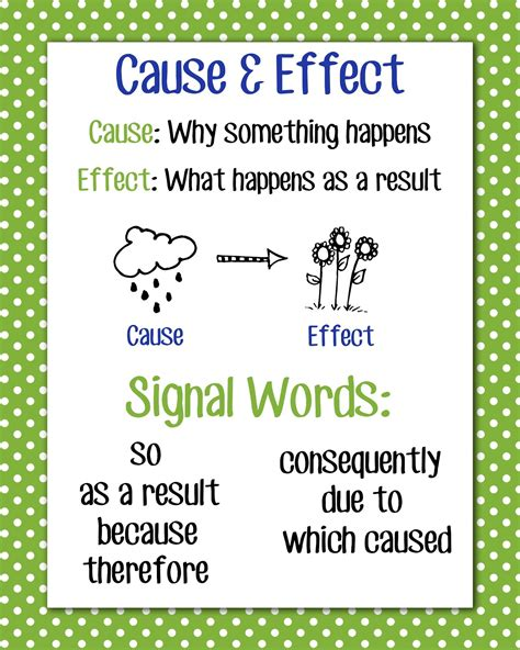 printable cause and effect poster magic markers cause and effect