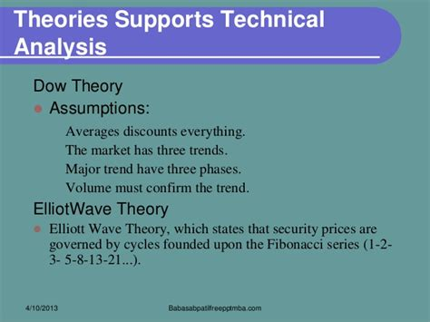 Mba In Stock Market Analysis by Technical Analysis Of Stock Market Presentation Of Mba 4