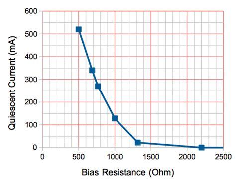 bias resistor wattage command transmitter a3029