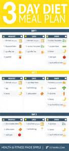 the military 3 day diet plan to lose 4 5kg 10 lbs in 1 week