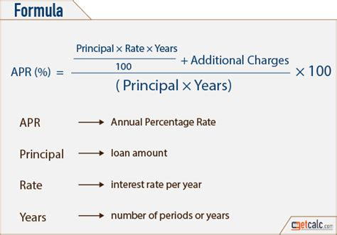 what is apr and how apr annual percentage rate calculator