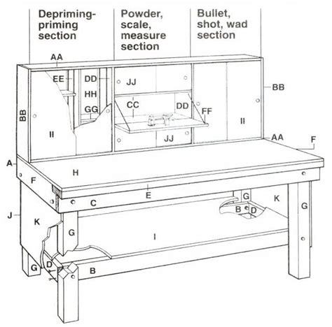 best reloading bench plans best 25 reloading bench plans ideas on pinterest workbench ideas workbench plans