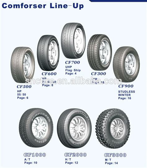 225 50r17 car tire buy car tire china tire tire