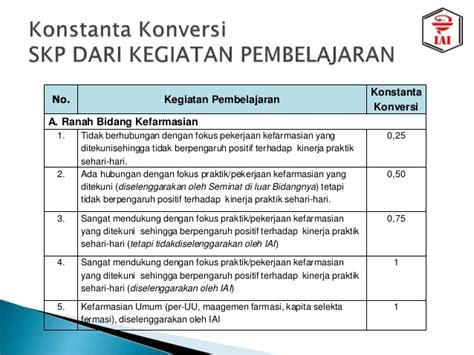Kapita Selekta Praktik Klinik Ed 3 sosialisasi pedoman re sertifikasi pd iai kalteng