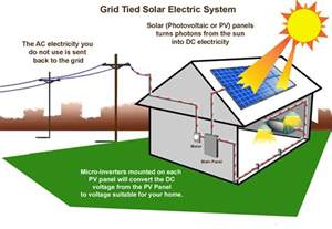 solar power for home how to go solar with dewa a simple guide