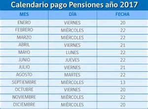 Calendario Hacienda 2017 Costa Rica Calendario Pago De Pensiones