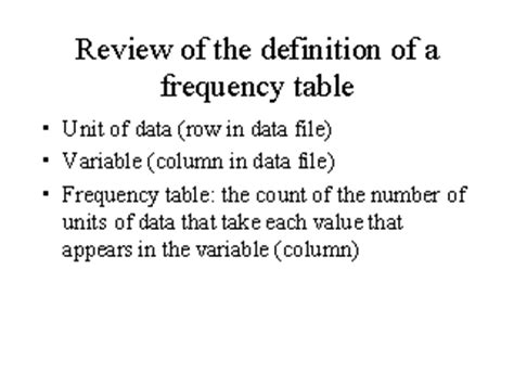 What Is The Meaning Of L by Review Of The Definition Of A Frequency Table
