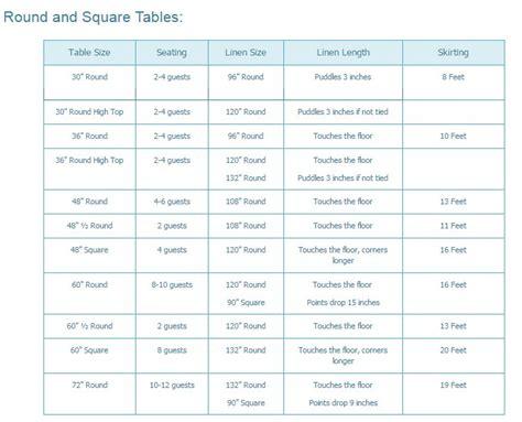 table linen size chart linen size chart