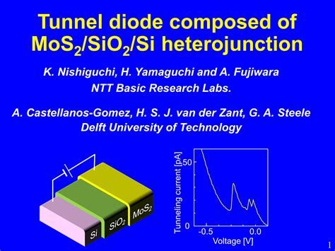 transistor d965 r011 tunnel diode sensitivity 28 images the ubiquitous diode 2 tunnel diodes compact high