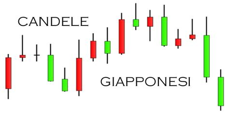 le candele giapponesi trading mediante grafico a candele giapponesi come