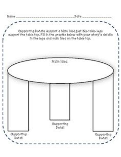 idea organizer 1000 images about small group reading lessons on