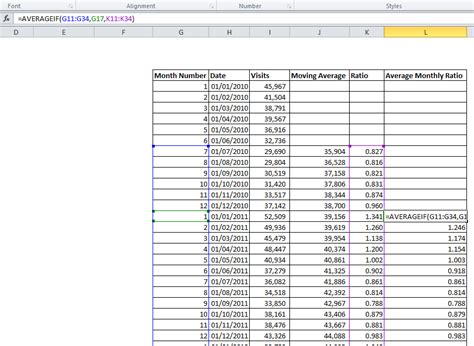 sequential pattern analysis exle time series decomposition using excel