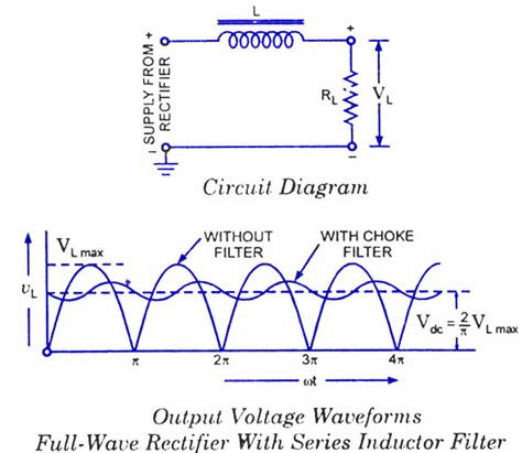 working of inductor in ac filter circuits working series inductor shunt capacitor rc filter lc pi filter