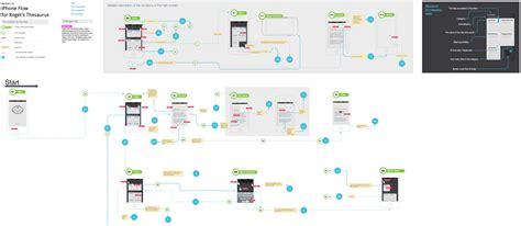 app design flow wireframes magazine 187 sles