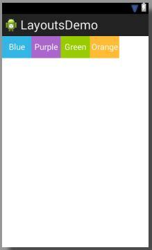 android layout overlay views linear layout kullanımı geleceği yazanlar