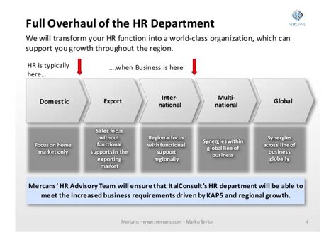 HR Transformation Process   Marko Taylor   Mercans