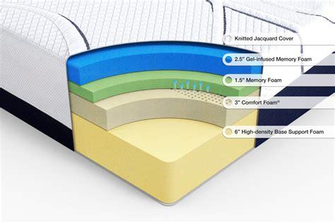 Memory Foam Mattress Ratings Zinus Therapy Mygel 13 Inch Memory Foam Mattress