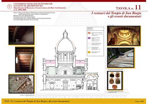 tavole restauro tavola 11 i restauri