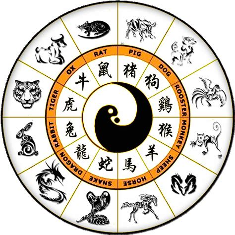 astrologie chinoise 2015