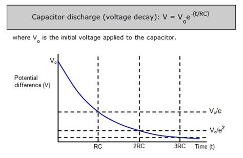do resistors dissipate energy resistors dissipate current 28 images tutorial 2 measurements from simple circuits dc
