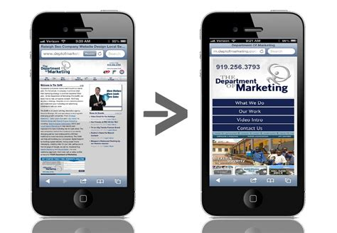 www mobile site which is better responsive design or mobile website