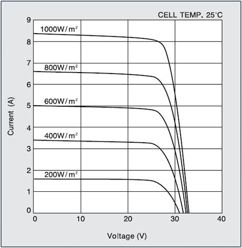 kyocera solar junction box kyocera free engine image for