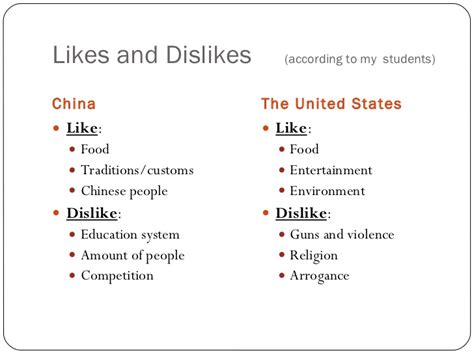 Things I Like And Dislike Essay by Cultural Differences Speech