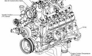 v car engine diagram uxtaargs engine information