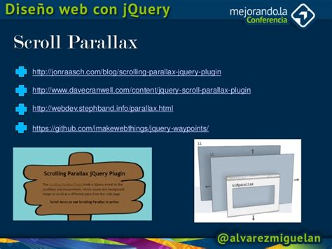 jquery rotate div jquery animate rotate phpsourcecode net