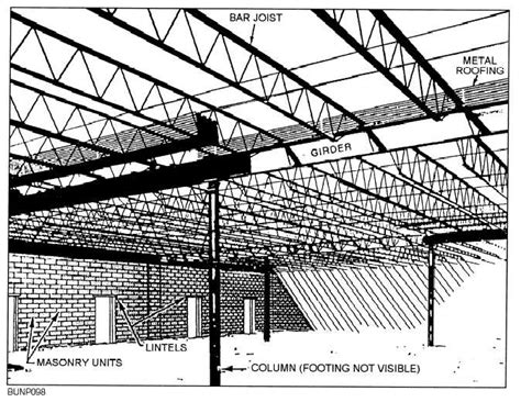 technical content clarkdietrich building systems