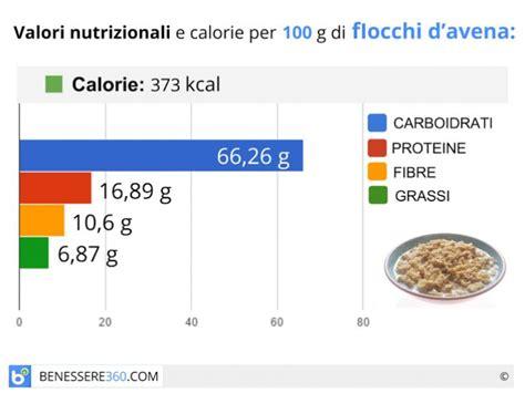 valori calorici alimenti fiocchi d propriet 224 calorie valori nutrizionali