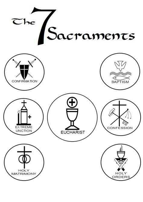 what are the 7 sacraments of the roman catholic church