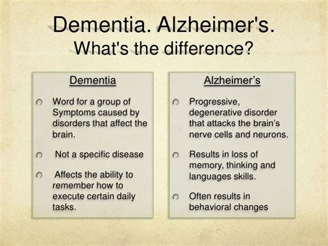 dementia or alzheimer s a s guide to home care from the early signs and onset of dementia through the various alzheimer stages books 20 ways to beat alzheimer s disease