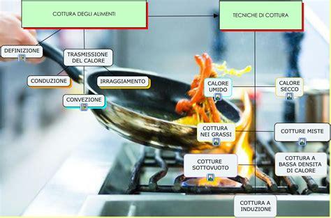 cottura alimenti mappa concettuale sulla cottura degli alimenti