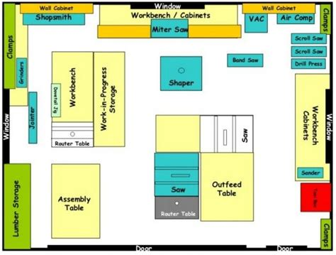 workshop tool layout best 25 woodworking shop layout ideas on pinterest