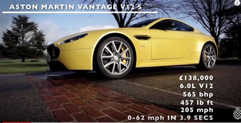 aston martin vantage vs corvette stingray vs jaguar f type