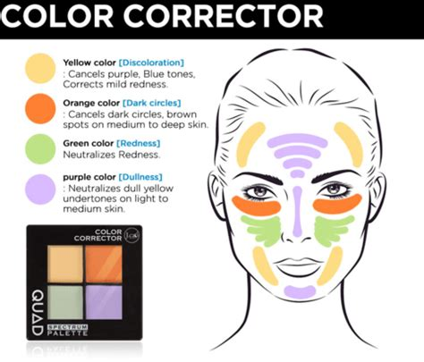 vanish color corrector best hair color corrector color corrector 28 images 187