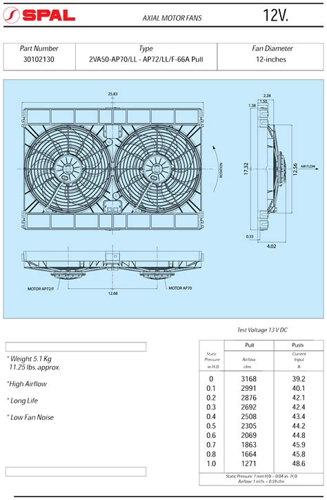spal 14 electric fan spal wiring diagram 19 wiring diagram images wiring