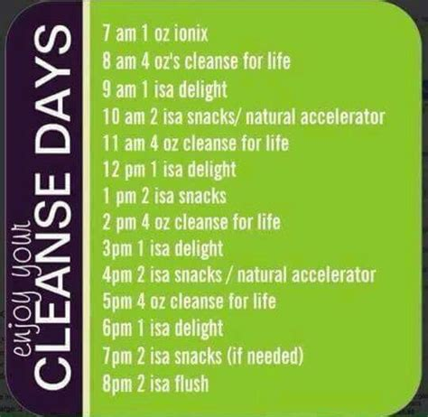 6 Day Detox S World Magazine by Hourly Cleanse Day Schedule Isagenix Photos