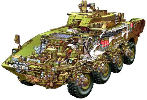 freccia interni vbm freccia schema interno militarypedia