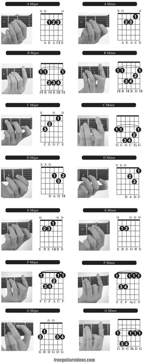 belajar kunci gitar tangan gambar kunci gitar dengan tangan musisi org