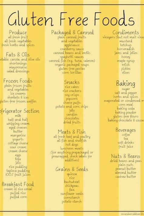 printable gluten free grocery list 10 signs you re gluten intolerant a must read the whoot