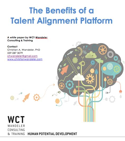 What Is The Benefit Of A Clear Working Thesis Statement by Organizational Alignment Goal Alignment Clearcompany
