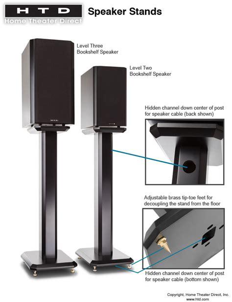speaker housing design htd speaker stands creative home design on appliances design ideas home design