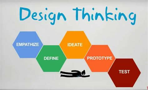 design thinking stanford book free a crash course in design thinking from stanford s
