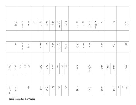 kanji writing paper kanji writing paper pictures to pin on thepinsta