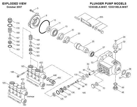 cat pumps parts diagrams pressure washer parts pressure washer cat parts