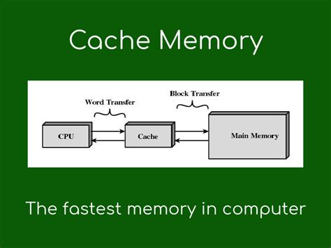 ram and cache memory what is cache memory geekboots story