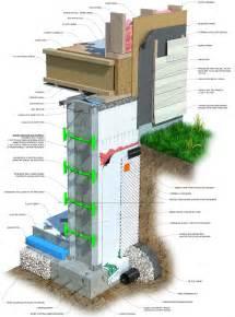 basement waterproofing maumee toledo oh foundation repair