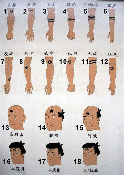 tattoo de dybala significado qu 233 significan varias franjas bandas negras en el